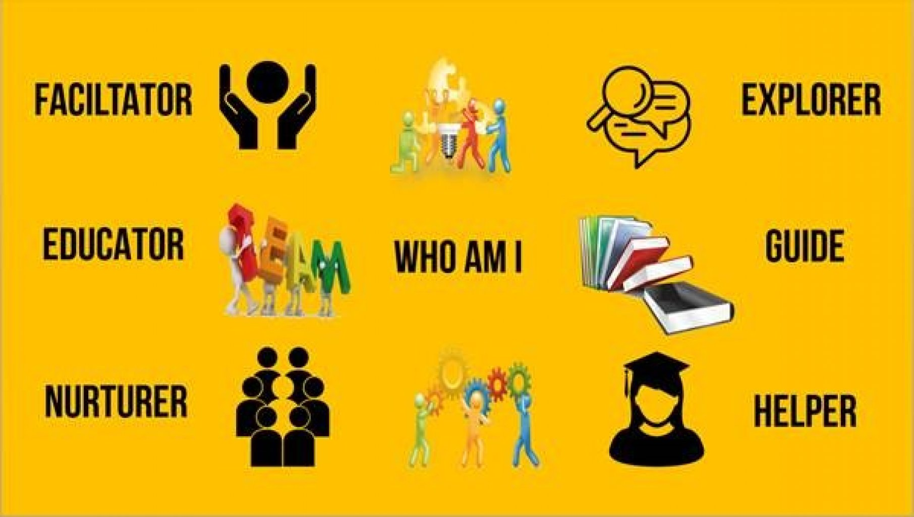 WHO AM I - INFORGRAPHIC